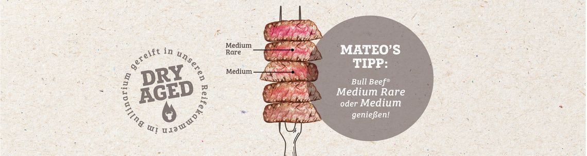 Steaks-Dry-Aged